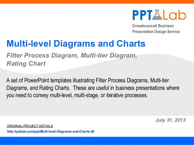 Crowdsourced Business Presentation Design Service Multi-level Diagrams and Charts Filter Process Diagram, Multi-tier Diagr...