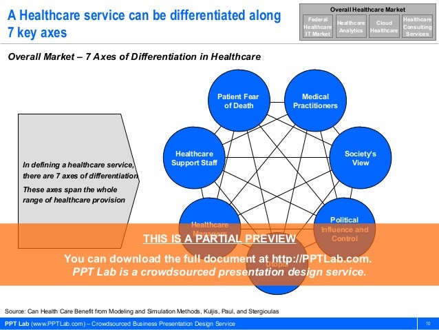 Healthcare Service Marketing?  Pdfeports585webfc2m. Dental Implants Louisville Degree In Finance. Cosmetology Schools In Columbia Sc. Infinity Auto Insurance Quotes. Toyota Dealer Hendersonville Nc. Home Cleaning Services San Diego. Training For Electronic Medical Records. Online Masters Degree In Military History. Liquid Asset Management University In Miami Fl