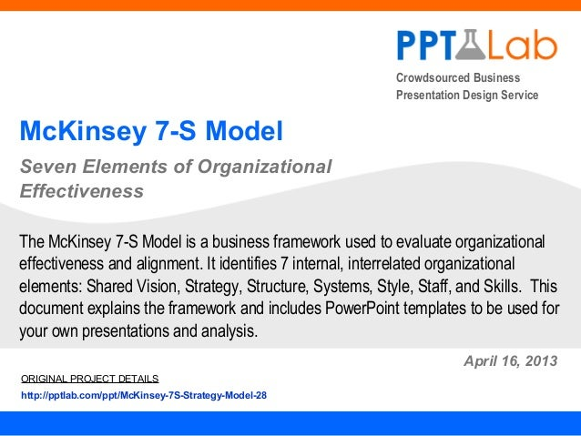 McKinsey 7-S Strategy Model