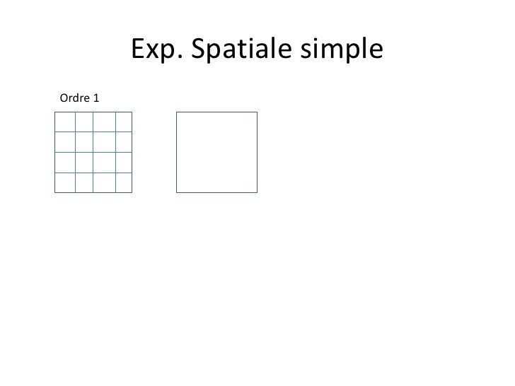 Exp. Spatiale simpleOrdre 1