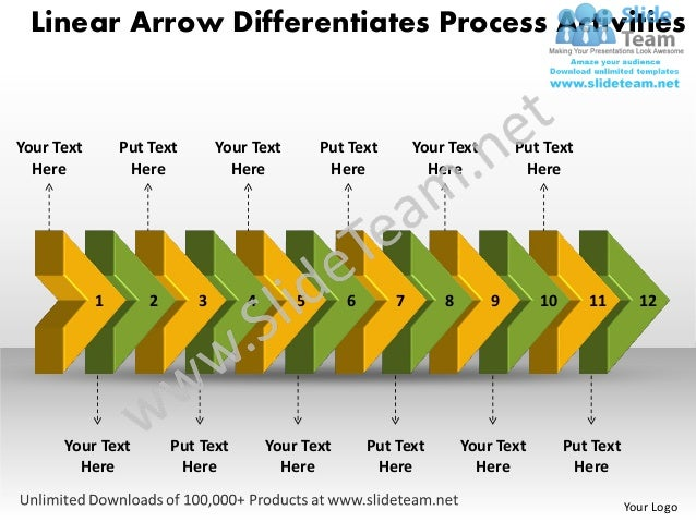 Ppt linear arrow differentiates process activities business power point templates