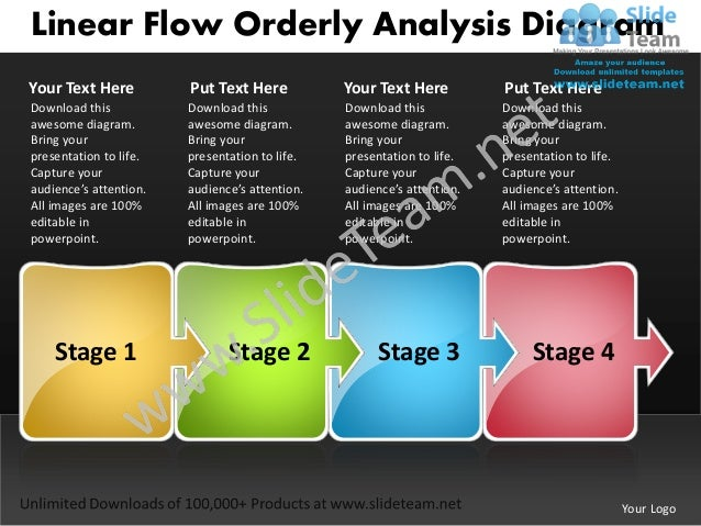 Linear Flow Orderly Analysis DiagramYour Text Here          Put Text Here           Your Text Here          Put Text HereD...