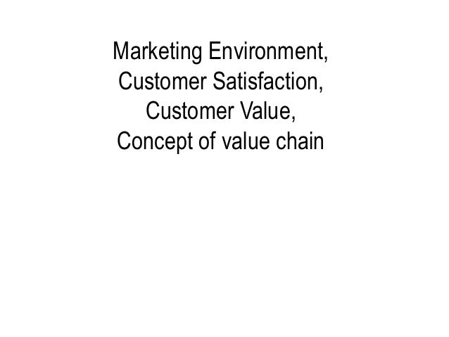 Marketing Environment, Customer Satisfaction, Customer Value, Concept of value chain