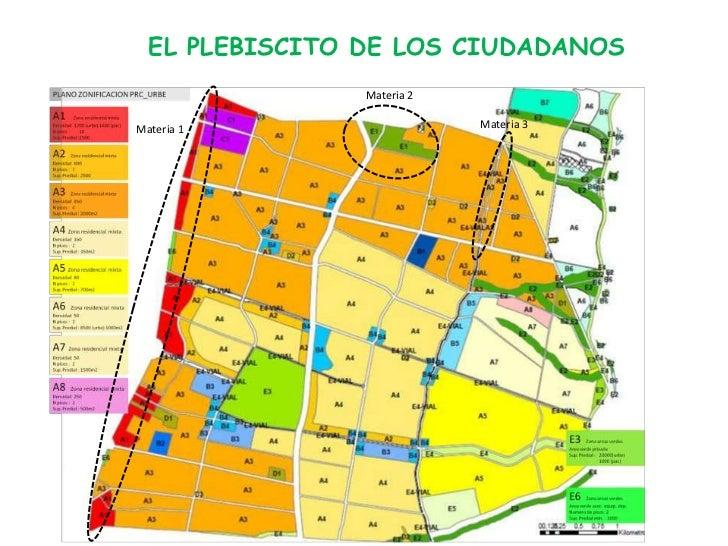 EL PLEBISCITO DE LOS CIUDADANOS                Materia 2Materia 1                   Materia 3
