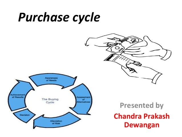 PowerPoint Purchase Funnel - PresentationGo.com