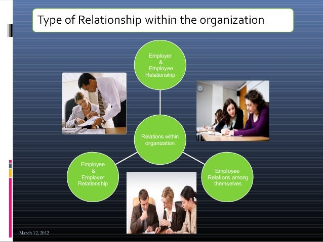 industrial relationship between employer and employee Employee relations, known historically as industrial relations, is concerned with the contractual, emotional, physical and practical relationship between employer and employee essentially, it alludes to the relationship between manager and employee, and it can either be one that is founded in mutual respect, appreciation, and trust, or fear.