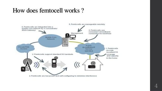 ppt on femtocell