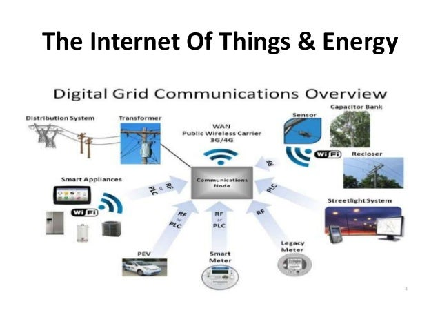 design applications using internet of things in simple steps