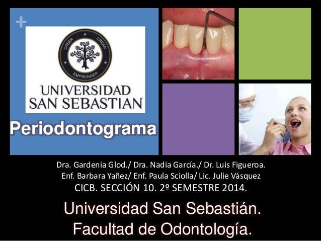 + Dra. Gardenia Glod./ Dra. Nadia García./ Dr. Luis Figueroa. Enf. Barbara Yañez/ Enf. Paula Sciolla/ Lic. Julie Vásquez C...