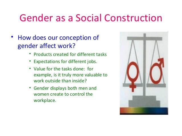 gender performativity essay