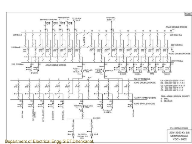 electrical substation equipment layout