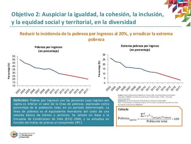 Producto Interno Bruto Ecuador el Producto Interno Bruto