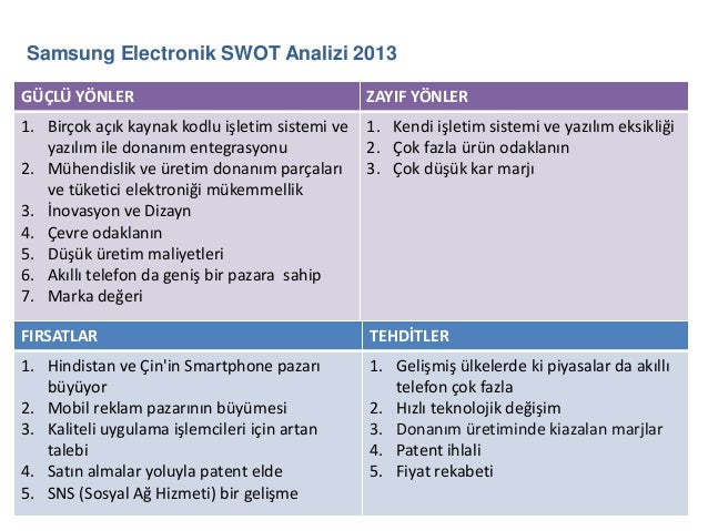 swot analysis on samsung Swot analysis of samsung strength most of samsung's hardware' can easily be integrated with various soft wares it has the best innovation and design.