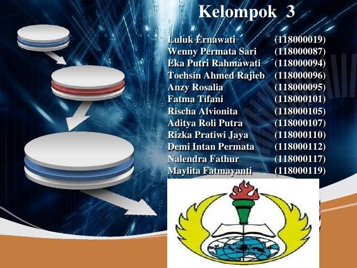 Kelompok 3Luluk Ernawati         (118000019)Wenny Permata Sari     (118000087)Eka Putri Rahmawati    (118000094)Toehsin Ah...