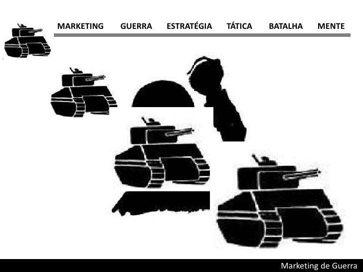 MARKETING   GUERRA   ESTRATÉGIA   TÁTICA   BATALHA    MENTE                                             Marketing de Guerra
