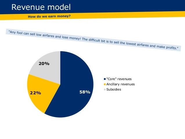 ryanair business strategy analysis Strategic assessment the core strategy of ryanair airlines is cost-focus  financial results analysis with business strategy table 1 comparison of operating financial results between ryanair's & easyjets in 2012.