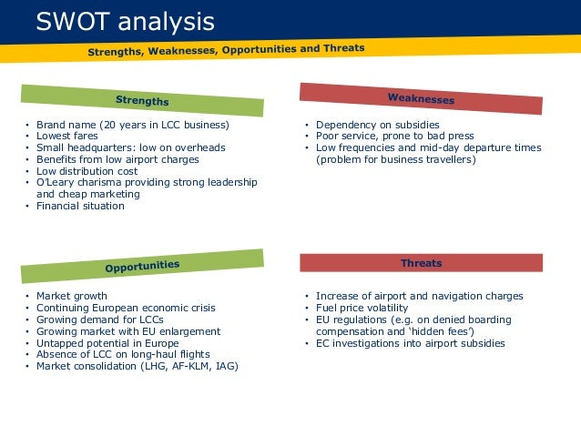 ryanair case study swot analysis Following study is based on the swot and pestel analysis of the ryanair this study will depict about the strengths, failing, chances and menaces of the ryanair we will besides analyze about the external environmental consequence by utilizing the political, economical, societal, technological, environmental and legal analysis.