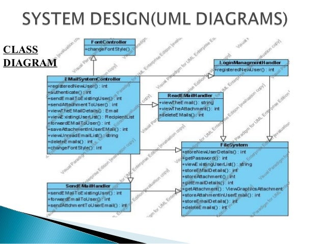 email client server systemclass diagram