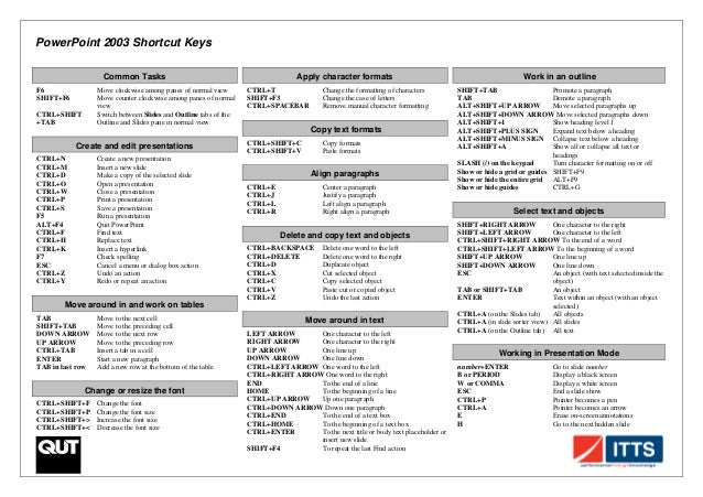 Ppt shortcut keys