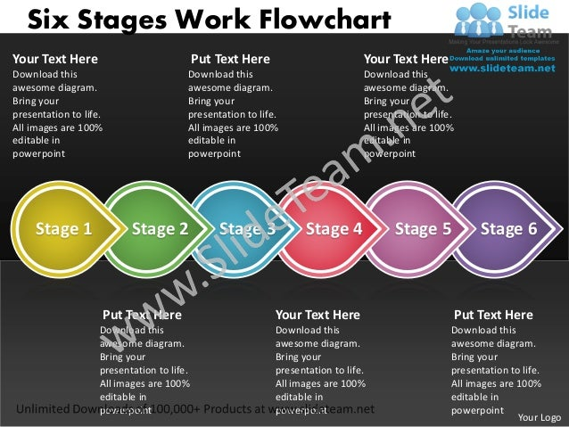 Six Stages Work FlowchartYour Text Here                              Put Text Here                       Your Text HereDow...