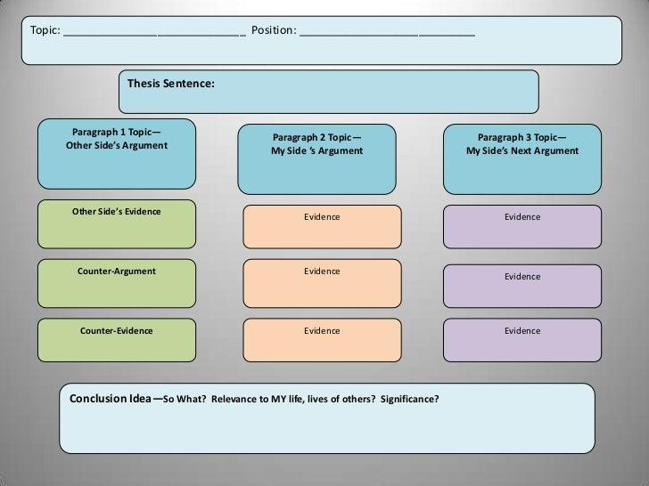 essay structure powerpoint