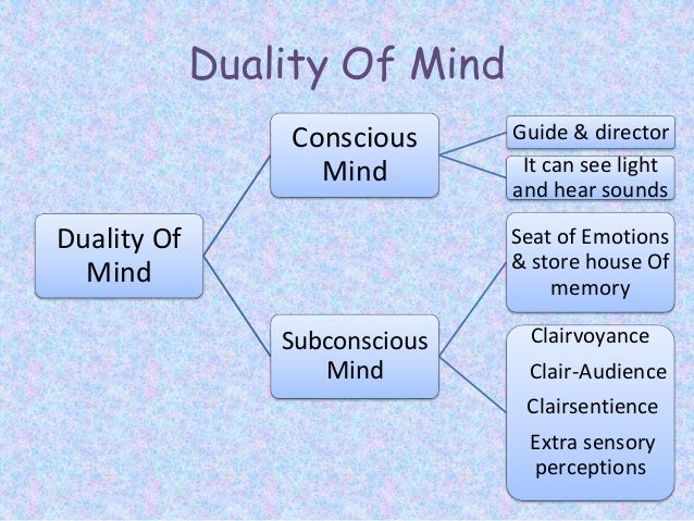 What does your subconscious mind control