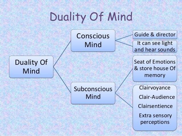 Various - Subconscious