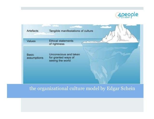 edgar schein model En af de mest anerkendte teoretikere indenfor organisationskultur er professor edgar schein, som opererer med funktionalistisk syn på organisationskultur.