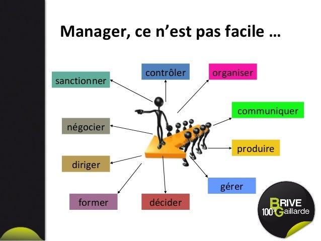 Atelier 1 le management des moutons 5 pattes - Fiche de poste collaborateur de cabinet ...