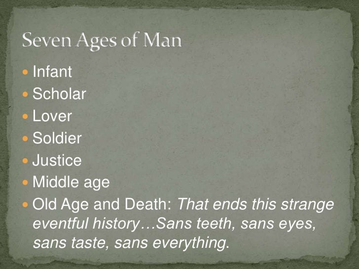 Seven Ages of Man Questions Seven Ages of Man