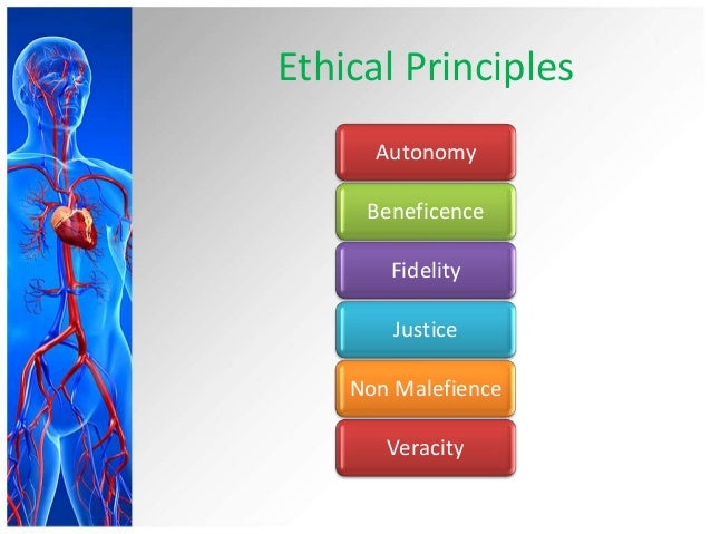 ethical decision making model by reamer and barsky Step by step guidance on ethical decision making, including identifying stakeholders, getting the facts, and applying classic ethical approaches.