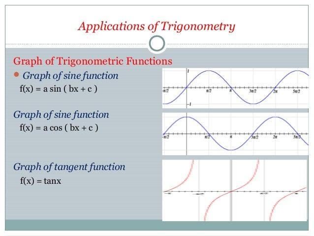 applications of trigonometric functions ppt 28 images trig applications worksheet. Black Bedroom Furniture Sets. Home Design Ideas