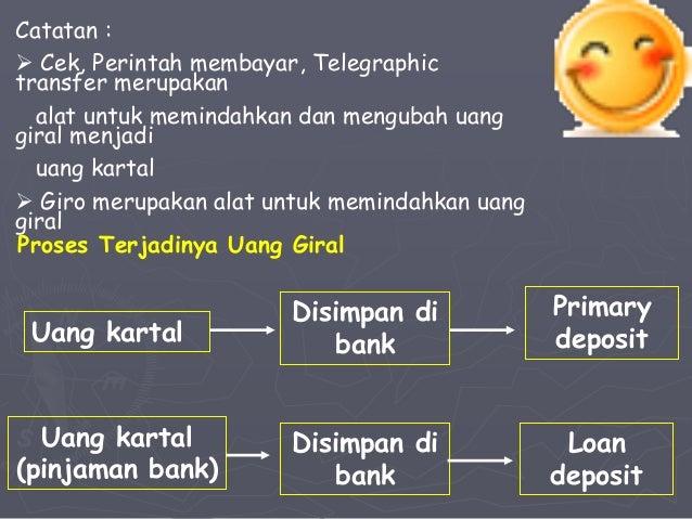 Ppt Uang Hyperlink