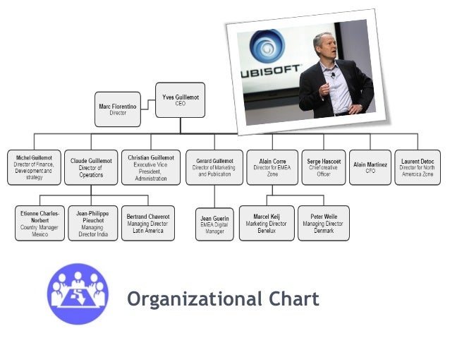 organisation structure of ubisoft Ubisoft is a leading video game company, the creators of original and immersive worlds like assassin's creed, far cry, the crew or watch dogs.