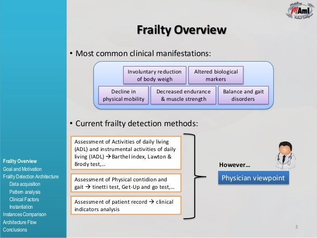 A proposal for elderly frailty detection by using ...