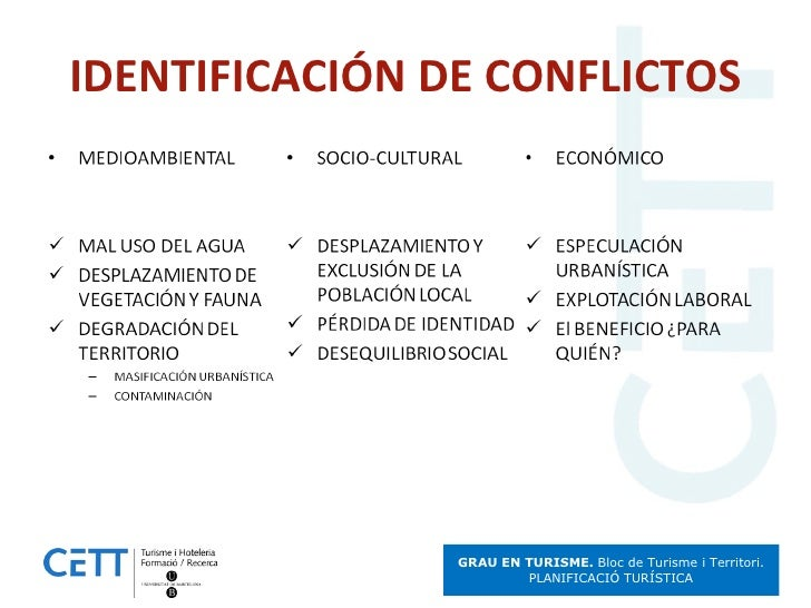 IDENTIFICACIÓN DE CONFLICTOS