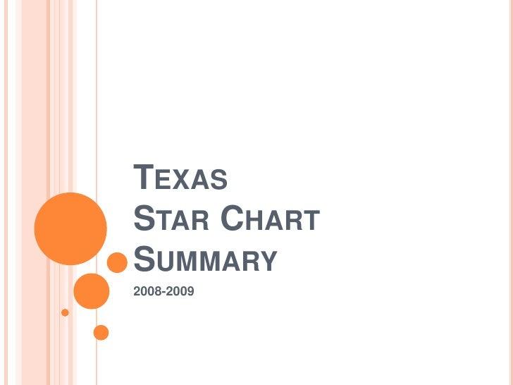 TexasStar Chart Summary<br />2008-2009<br />