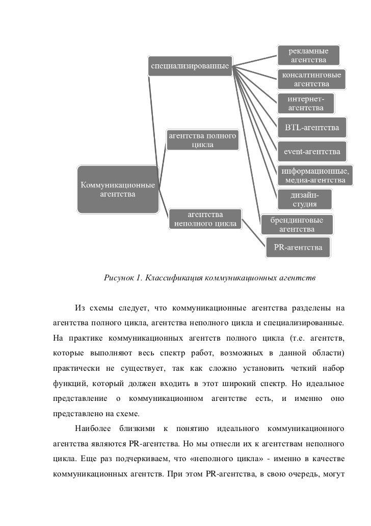 агентств полного цикла