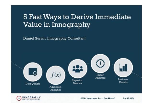 ©2014 Innography, Inc. :: Confidential 1©2014 Innography, Inc. :: Confidential April 8, 2014 Daniel Surwit, Innography Con...