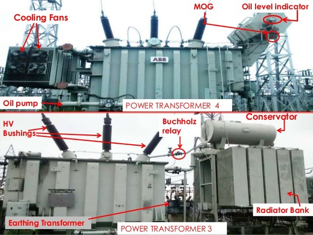 Typical Layout Of A Substation further  additionally Tdee4e 2 also View Of Damaged Recloser additionally Why Power In Pure Inductive Circuit Is. on transformer fundamentals