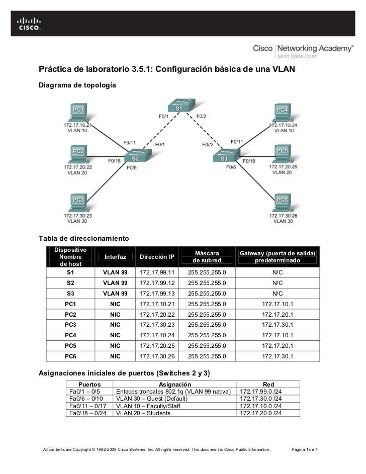 Práctica de laboratorio 3.5.1: Configuración básica de una VLANDiagrama de topologíaTabla de direccionamiento       Dispos...