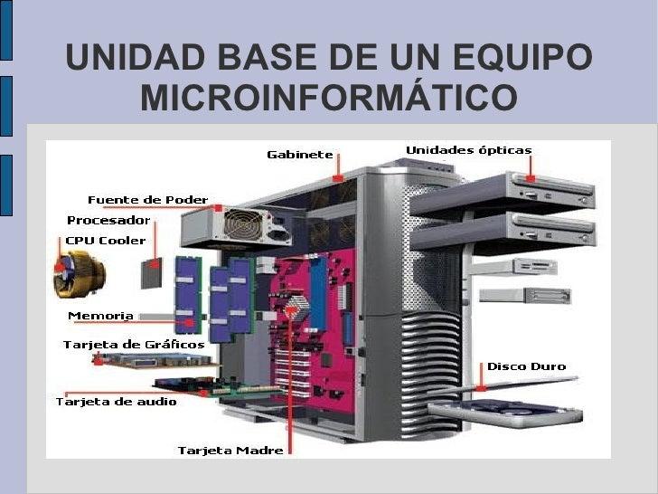 Practica 1 u.base de un equipo microinformático