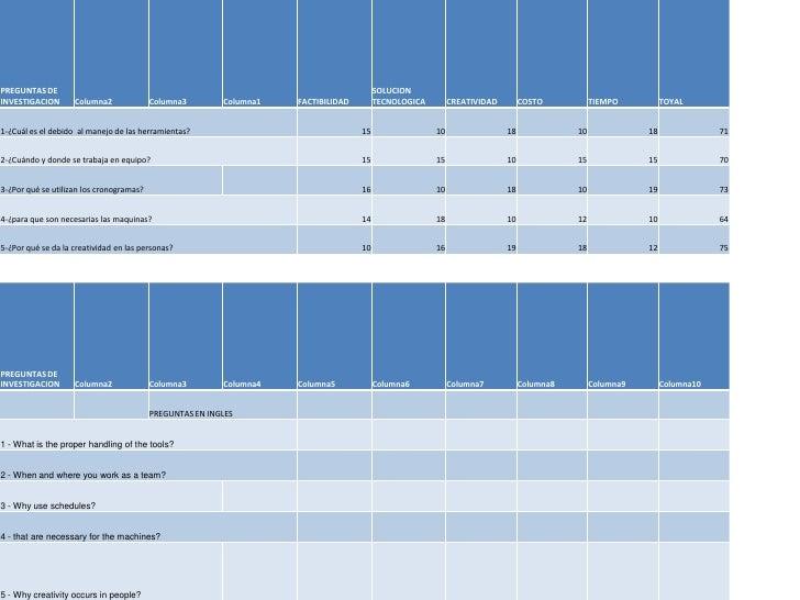 Practica 1 y 2 de exel