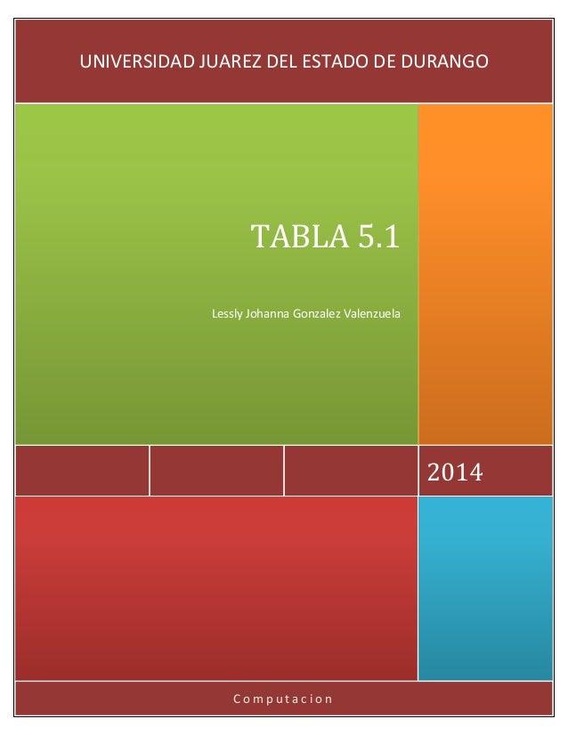 Computacion  2014  TABLA 5.1  Lessly Johanna Gonzalez Valenzuela  UNIVERSIDAD JUAREZ DEL ESTADO DE DURANGO
