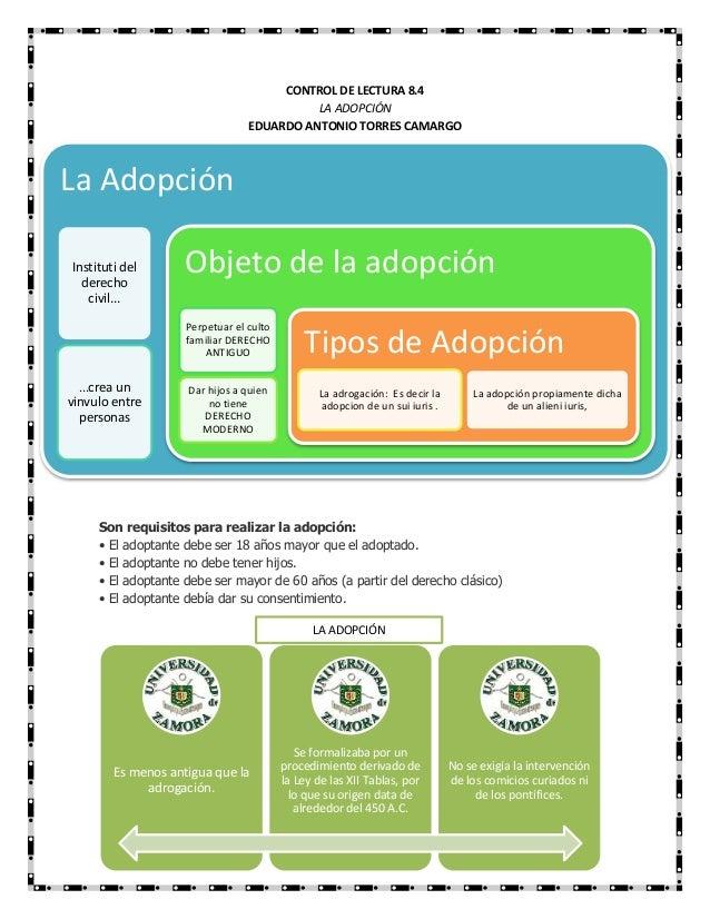 La Adopción Instituti del derecho civil... ...crea un vinvulo entre personas Objeto de la adopción Perpetuar el culto fami...