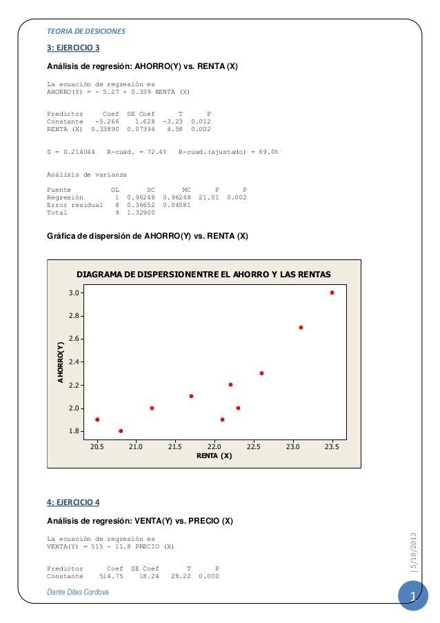 TEORIA DE DESICIONESDante Dilas Cordova1|5/10/20133: EJERCICIO 3Análisis de regresión: AHORRO(Y) vs. RENTA (X)La ecuación ...