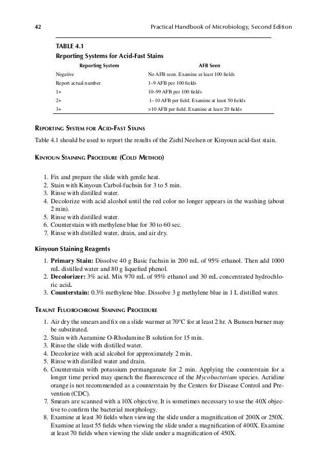 Microbiology Essay Topics