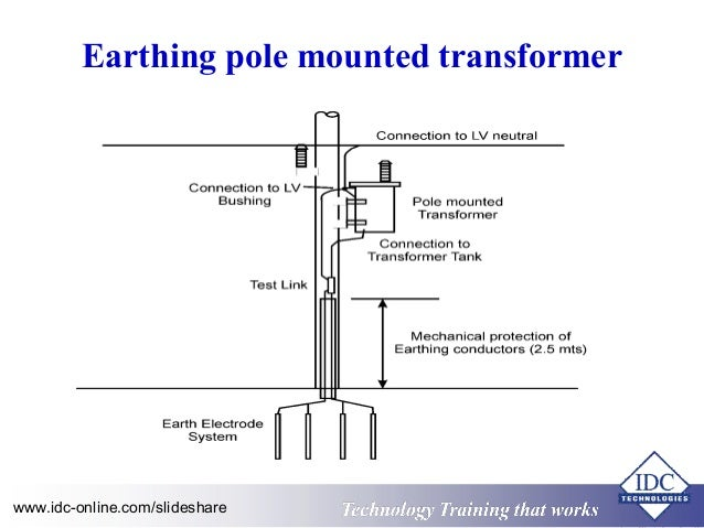 Pole mounted transformer earthing together with Hvac Thermostat Wiring Color Code likewise Altronix Power Supply Diagram furthermore Bell 901 1 Way Surface Door Entry Kit With Yale Lock Release furthermore Specs. on transformer wiring diagrams