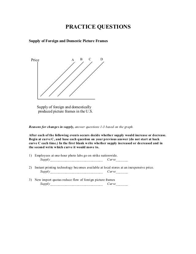 Economics supply and demand essay