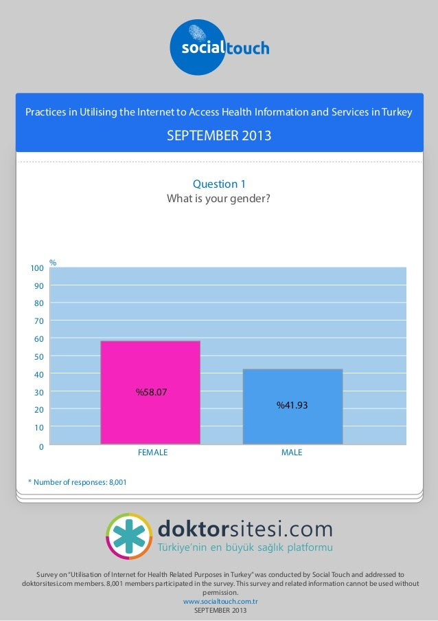 Practices in Utilising the Internet to Access Health Information and Services in Turkey  SEPTEMBER 2013 Question 1 What is...